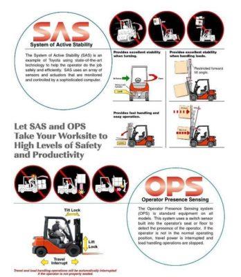 hệ thống cân bằng tự động SAS