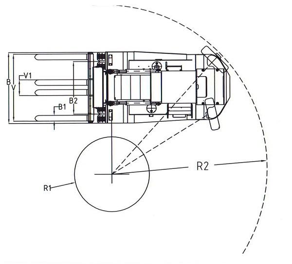 Bán kính chuyển hướng xe nâng
