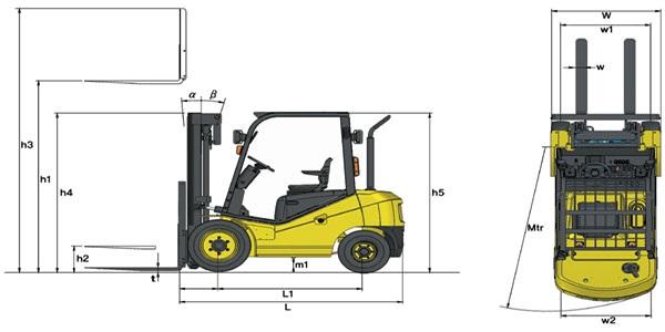 Cách tính chiều dài trung bình của xe nâng