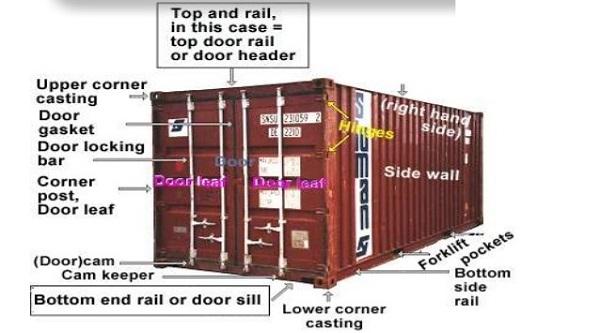 Các bộ phận chính của thùng Conatiner